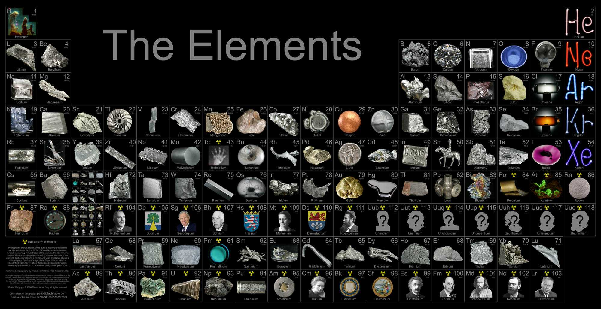 periodic table of the elements mafiascum net